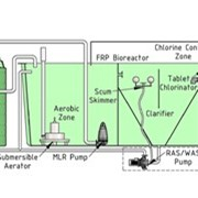 MAK Water | Sewage Treatment | Activated Sludge Bioreactor (ASBR)
