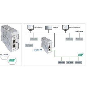 Ethernet IP to PROFINET Gateway - epGate PN
