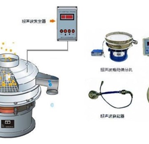 Ultrasonic Vibrating Sieve - NMC1000