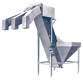 Slicer Feeder for Food Processing