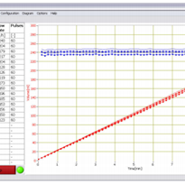 Data Acquisition Software for Ritter Gas Meters | Rigamo