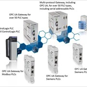 OPC and OPC UA Solutions - Networking Solutions
