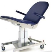 Hi-Cap Bariatric Mobility Chairs