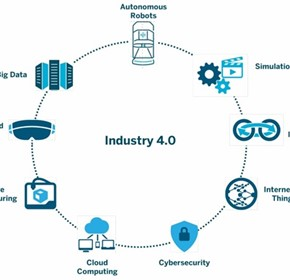 How to get your workforce ready for Industry 4.0
