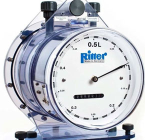 Gas Flow Meters | Ritter by Ross Brown Sales