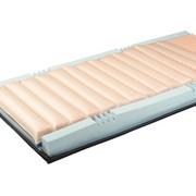 Aged Care Bed | Mattresses Pressure Redistributing