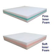 Memory Foam Cushion | Manufacturing