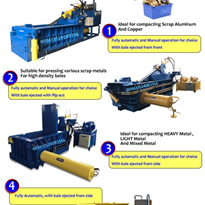 Automatic Scrap Metal Baling Machine with UK Brand