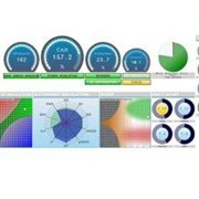 Medical Software System with Sleep Analysis