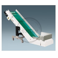 Belt Conveyors | Shini