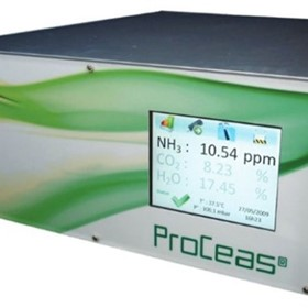 Air Quality Analyser | ProCeas