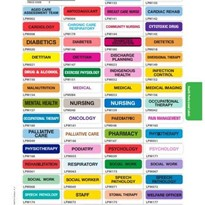 Health Professional Labels | Professional Chart Labels 40 x 10mm