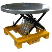 Pallet Turntable | Team Lift